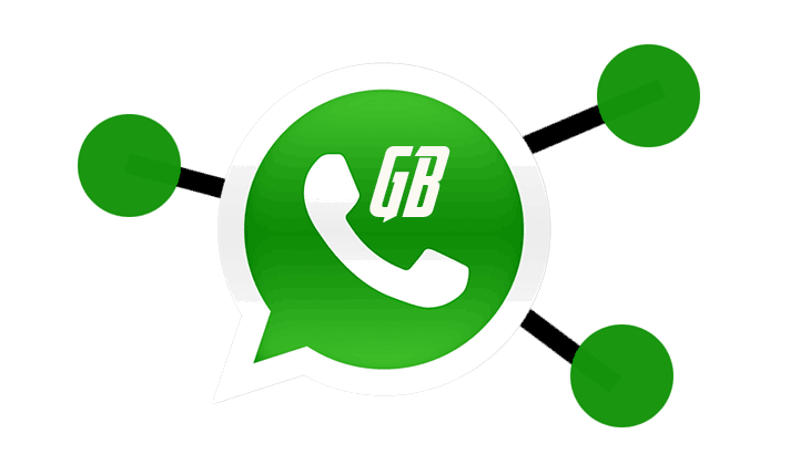 Fitur ajaib GB Whatsapp